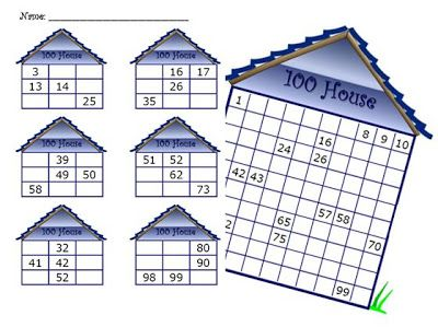 Math Coachs Corner: Dustis 100 House. Three different versions--a blank 100 House, one with some of the numbers filled in, and a sheet that could be used in a center for kids to practice the patterns on a hundred chart.