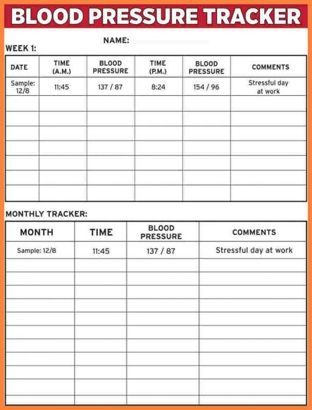 Blood Pressure Recording Charts Check More At Https