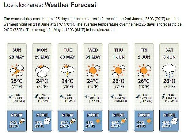 SUNDAY 28th May - 0810hrs  The week ahead appears a little overcast at times - but the temperatures continue to rise. For live hour-by-hour weather updates please visit our website (murcia247.com) Home Page