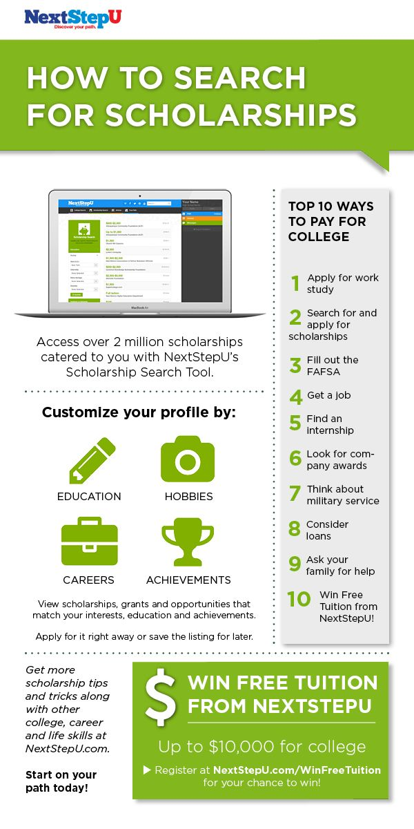 There are many opportunities to pursue #scholarships in #college. Get started with this infographic #collegescholarships