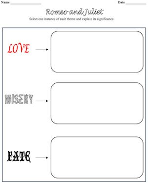 romeo and juliet essay plan resources