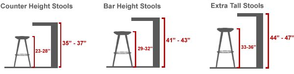 bar stool counter height - Google Search