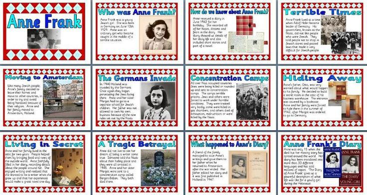 Pin On History In The Primary Classroom