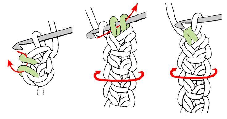 Basic Crochet Cord/Braid instructions