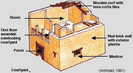 house.gif (456×250)