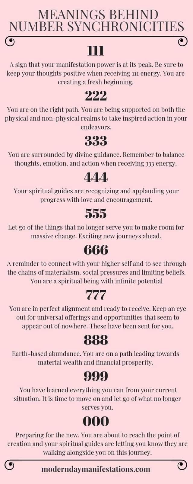 Meanings Behind Number Synchronicity Numerology