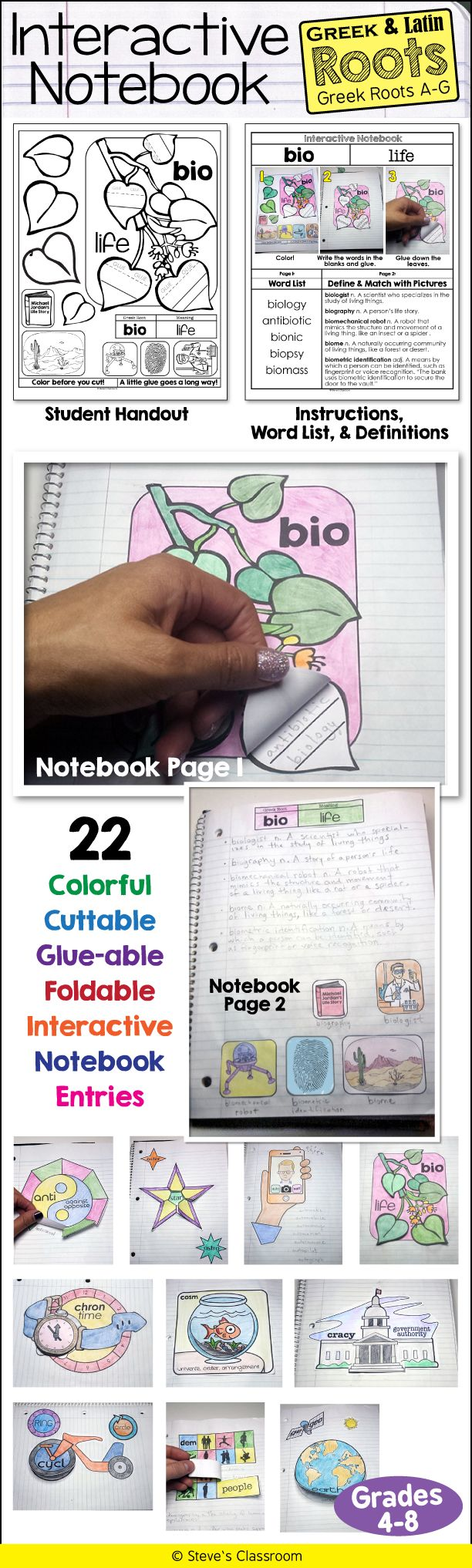 22 best vocabulary- Root words, Prefixes, & Suffixes images on ...
