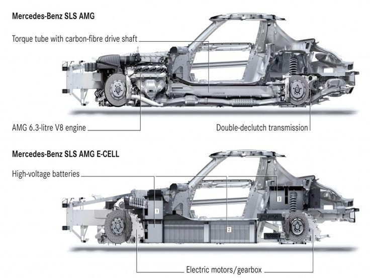 Mercedes Benz Sls Amg E-Cell Drivetrain Diagram