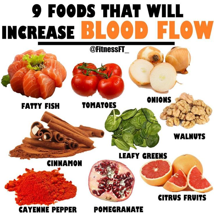 "Amber FitnessFT on Instagram ""🔥 FOODS TO INCREASE BLOOD"