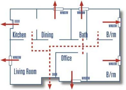 Evacuation plan for my house in tortola british virgin for Fire escape plan worksheet