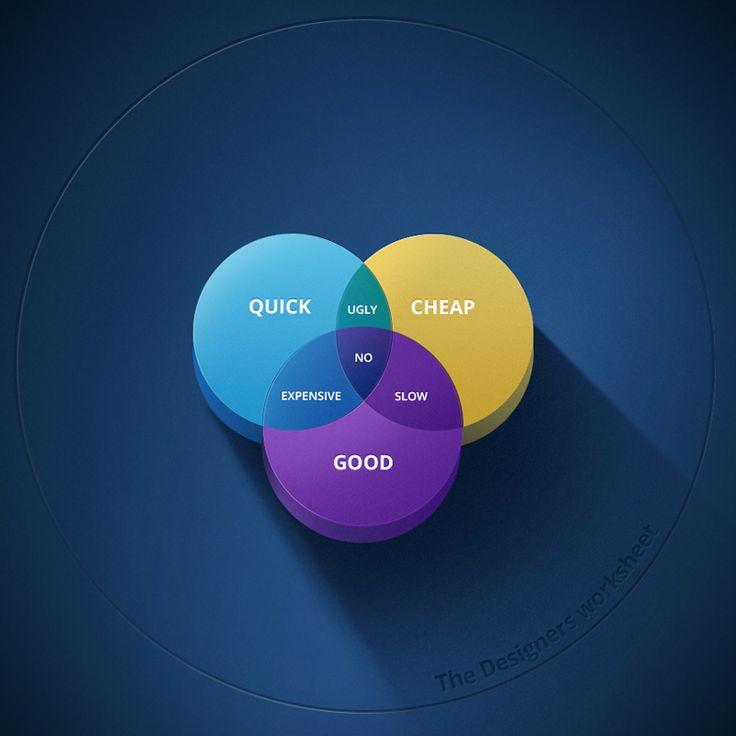 Dribbble - designersworksheet.jpg by Rave3000 (Raven Ravenson)