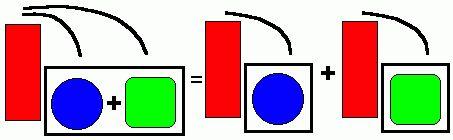 O conjunto dos números naturais é representado pela letra maiúscula N e estes números são construídos com os algarismos: 0, 1, 2, 3, 4, 5, 6, 7, 8, 9, que também são conhecidos como algarismos indo-arábicos. No século VII, os árabes invadiram a Índia, difundindo o seu sistema numérico.