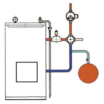 Geschlossene Ausdehnungsgefäße in Heizungsanlagen