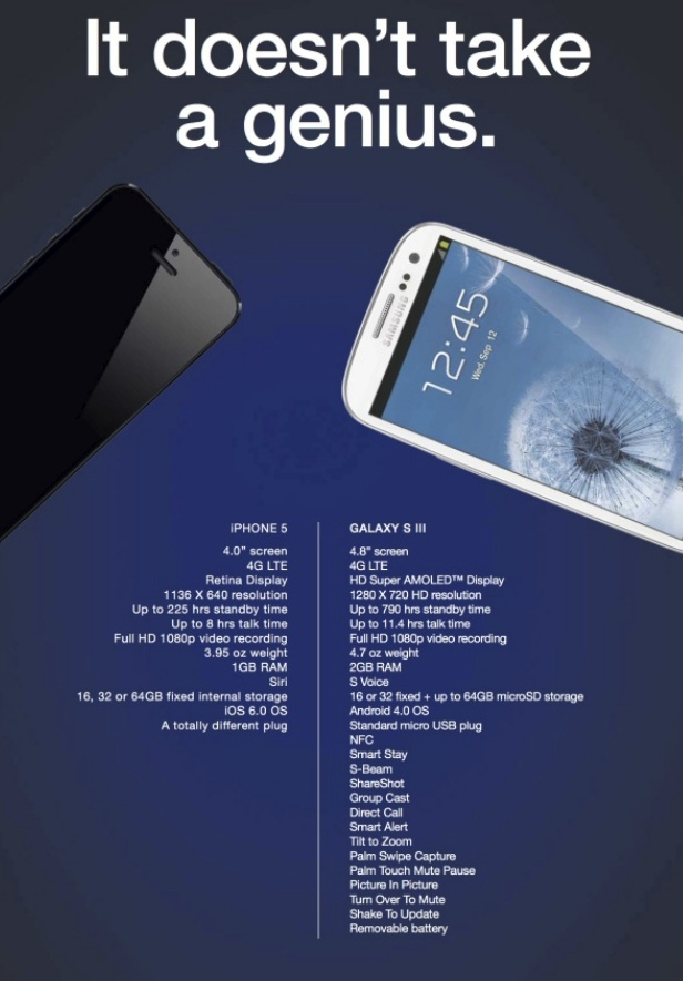 undefined: Galaxys3, Iphone 5S, Galaxies, Newspaper Ads, Apples, Samsung, Galaxy S3