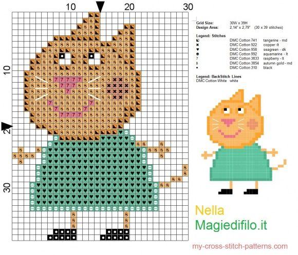 Candy Cat - Peppa Pig pattern by Nella