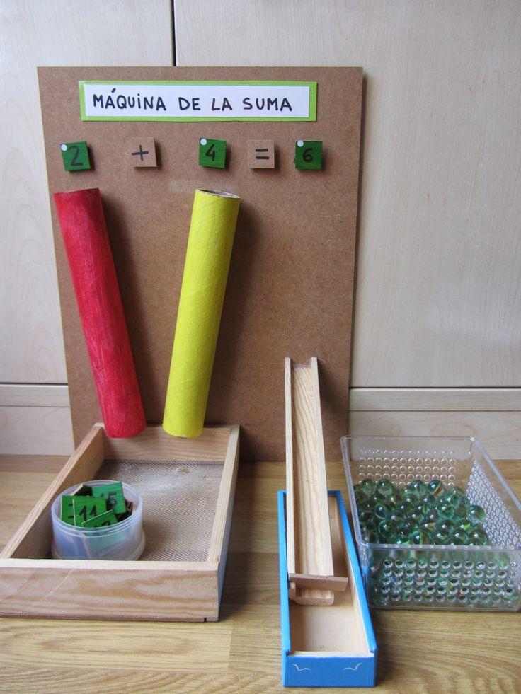 http://criaramarvivir.blogspot.com.es/2014/02/la-maquina-de-la-suma.html