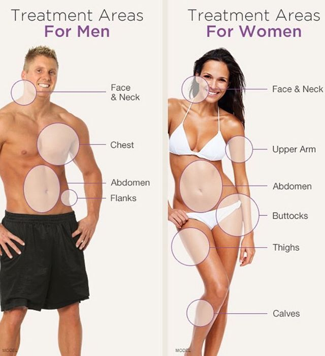 Did you know that liposuction can help create more definition for BOTH men and women?  Have @iconicplasticsurgery tailor your lipo procedure. #instanature #instalike #memorialdayweekend #liposuction #inspirationalquotes #sandiego #sanclemente #sanfrancisco #losangeles #orangecounty #newport #newportbeach #danapoint #lajolla #laguna #lajollacove #latina #mensfashion #menfitness #fit #fitness #fitnessmotivation #women #womenstyle #womensfashion #beauty #beautiful #beach #carlsbad…