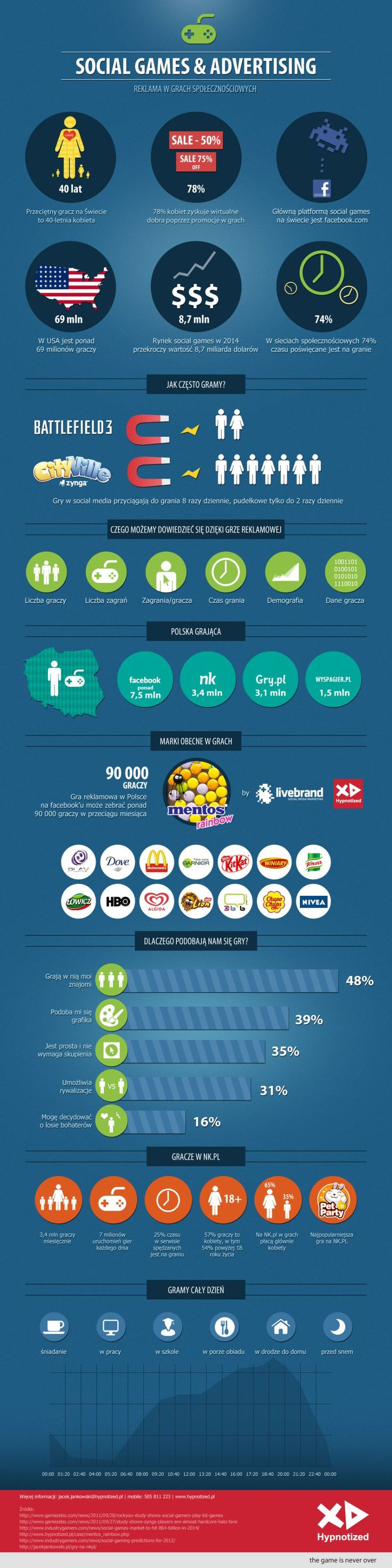Social Games & Advertising #Infographic