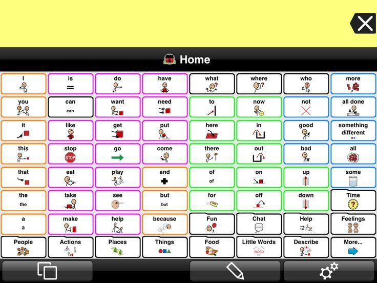 AMAZING resource full of manual communication boards of AAC apps, including P2G, SonoFlex, TouchChat and more, in powerpoint and MS publisher formats