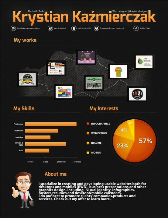 78 best Curriculum Vitae images on Pinterest Design resume - check my resume