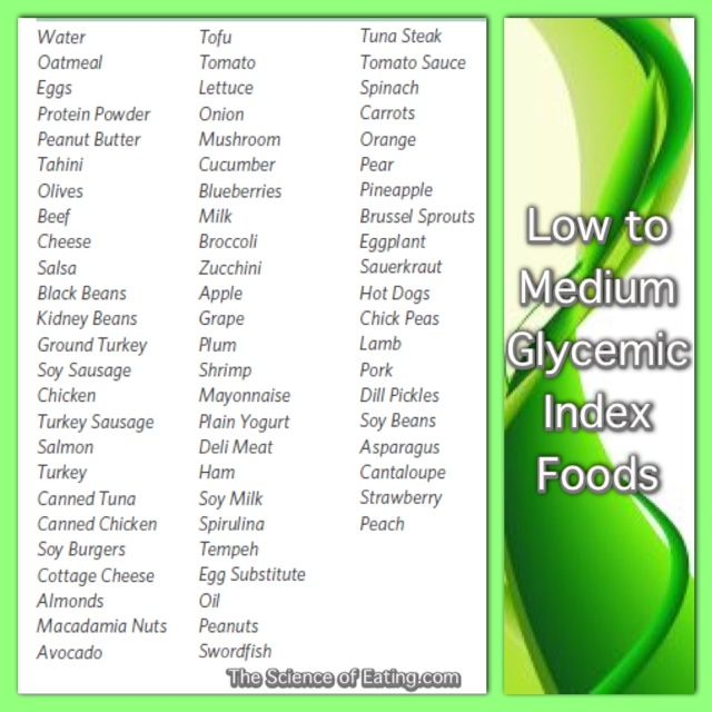Glycemic Index And Glycemic Load Offer Information About