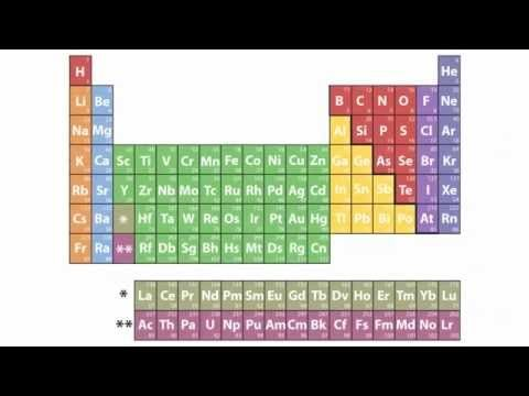 39 best Aidan science images on Pinterest Fun facts, Funny facts - new modern periodic table elements arranged according