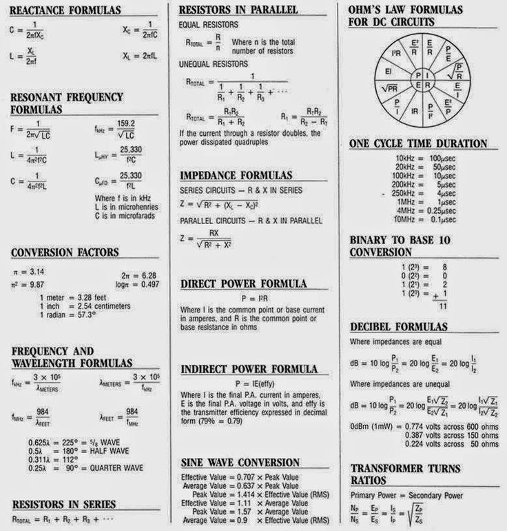 Complete Electrical Formulas Sheet | Electrical Engineering Blog