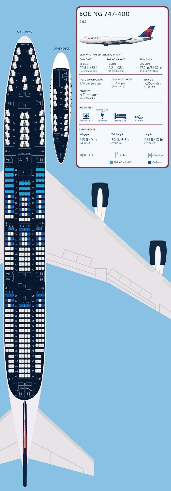 Boeing 747-700 (744)