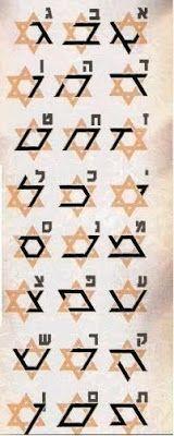 Eretz Israel: Alef Beit – Alfabeto Hebraico