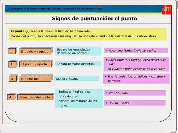 """""""Signos de puntuación"""", de S.M., es una magnífica presentación en pdf sobre el uso de los signos de puntuación para 1º curso de Educación Secundaria Obligatoria, asignatura de Lengua Castellana y Literatura."""