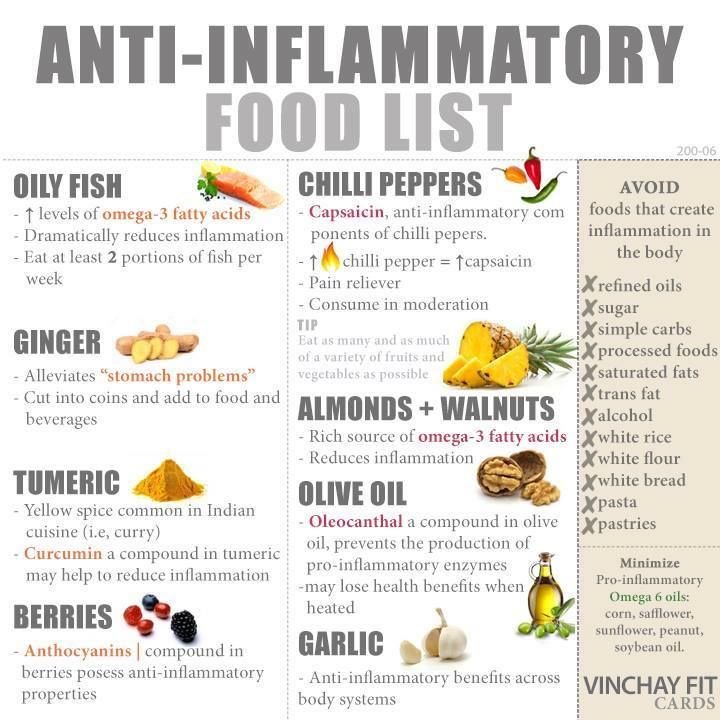 Sassy image regarding printable list of anti inflammatory foods