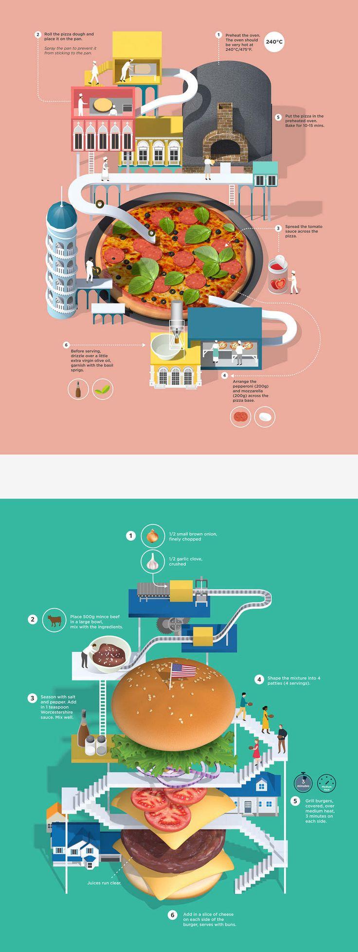 illustration, infographic, advertising illustration