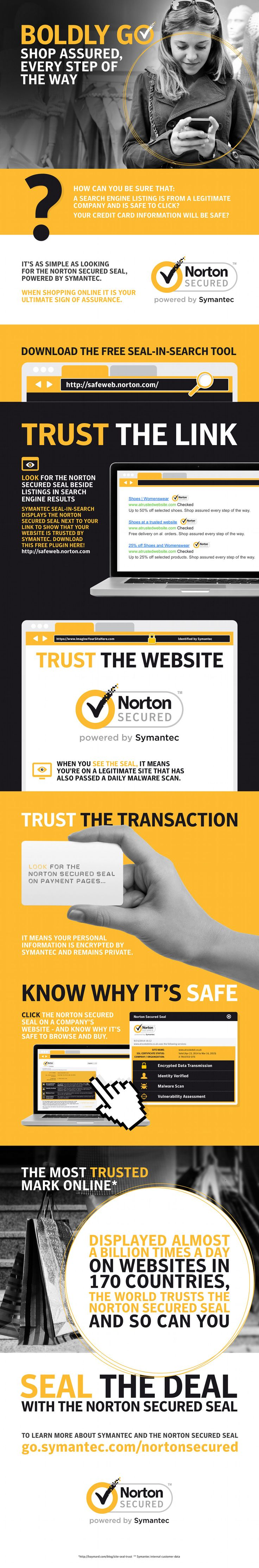 26 best ssl security https images on pinterest ssl security norton secured seal powered by symantec is an ultimate symbol of assurance that will scan your website daily basis to identify malware 1betcityfo Images