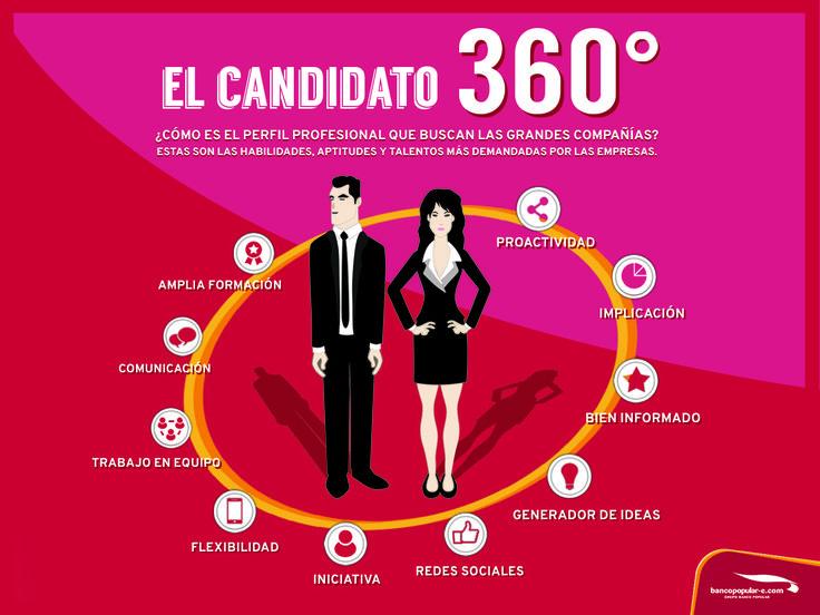 Candidato 360º: cómo es su perfil profesional #infografia #infographic #empleo #rrhh