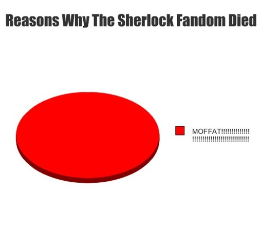 92 best images about moffat sherlock season 3 so 92 best images about moffat sherlock season 3 so true and bbc