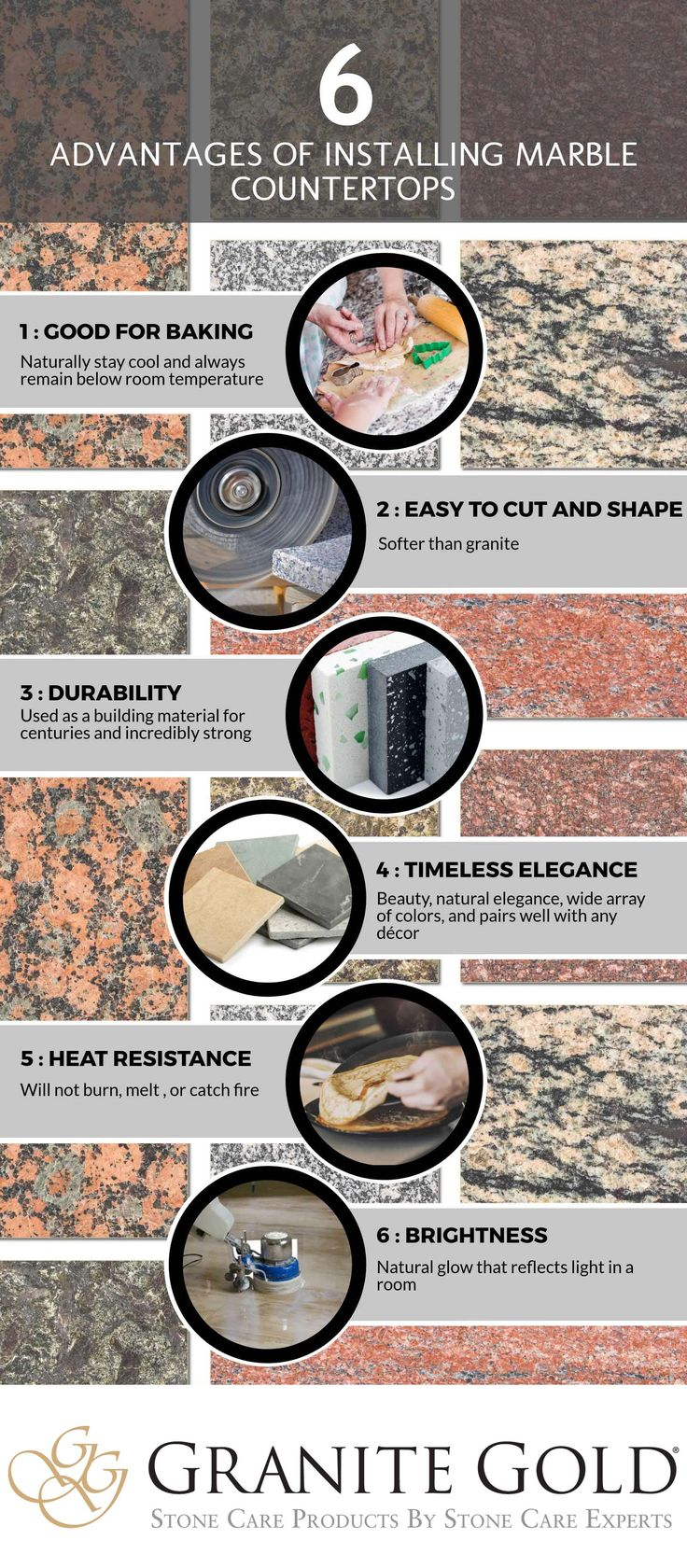 Marble is a gorgeous natural stone that many homeowners will agree is a wonderful option for kitchen and bathroom countertops. From durability to heat resistance, there are many reasons to choose marble for your home. Whatever your motivation is for choosing marble, make sure you care for the stone properly by regularly using a stone-safe cleaner, sealer, and granite polish.
