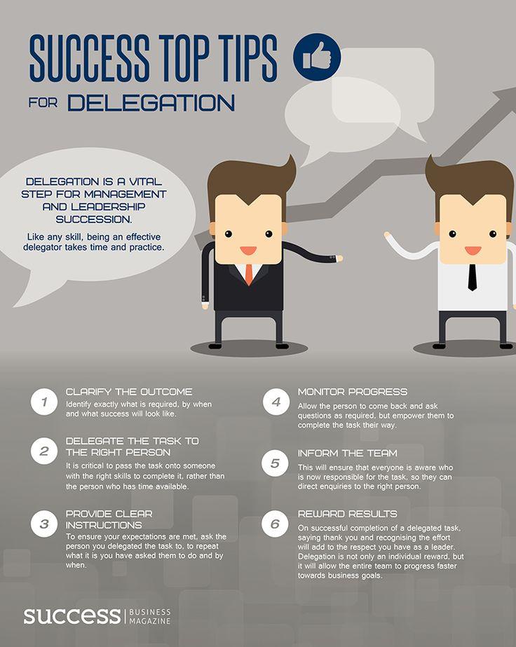 Success Top Tips for Delegation July 2014 http://successbusinessmag.com.au/