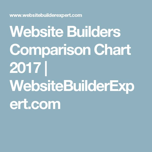Website Builders Comparison Chart 2017 | WebsiteBuilderExpert.com