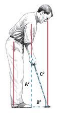 Get all the Tips for Putting about what is the position for playing? how to stand?