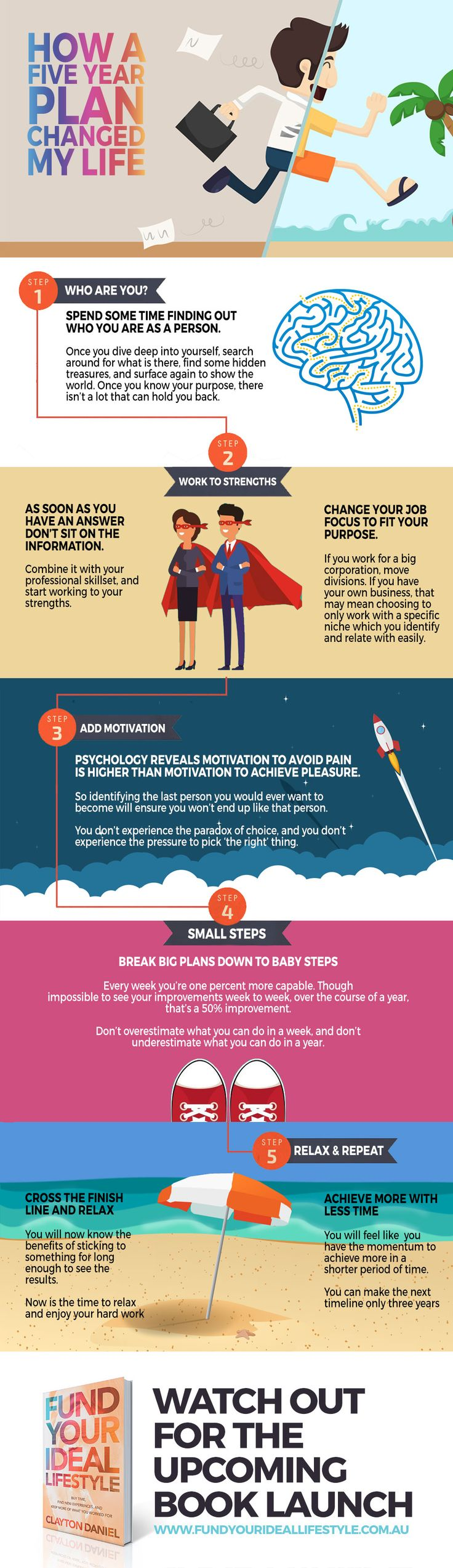 best images about best of fund your ideal lifestyle on how a five year plan changed my life infographic
