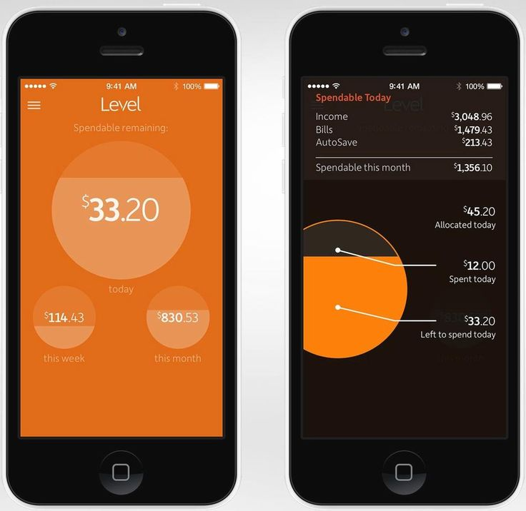 APPSNAP: Level Money app helps users track spending