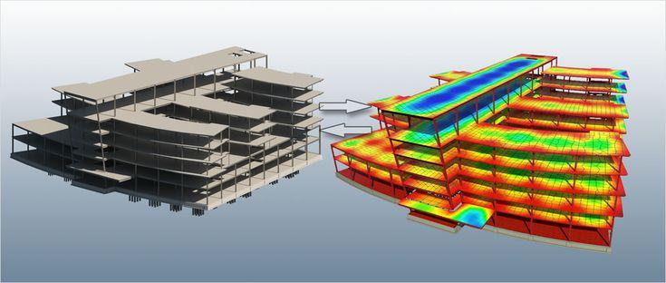 Aggiornamento automatico di modelli con l'integrazione dei risultati dell'analisi strutturale