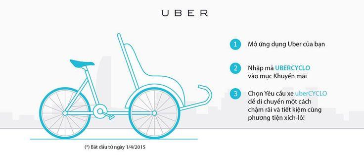 uber ride options