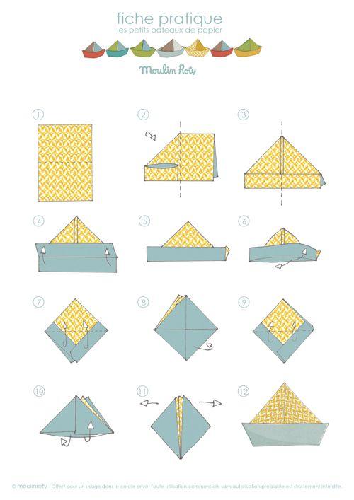 les 25 meilleures id es de la cat gorie bateaux en papier sur pinterest f te de marin f tes d. Black Bedroom Furniture Sets. Home Design Ideas