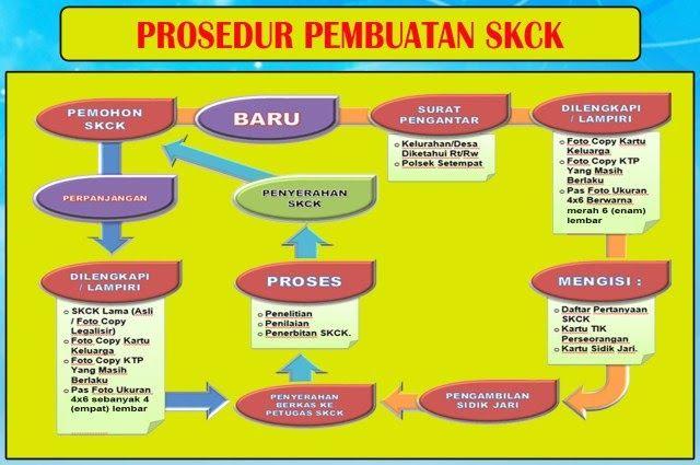 31 Warna Background Foto Untuk Pembuatan Skck Pelayanan Skck Polsek Jatiuwung Restro Tangerang Download Cara Mengurus Dan Memperpanjan Warna Blog Pas Foto