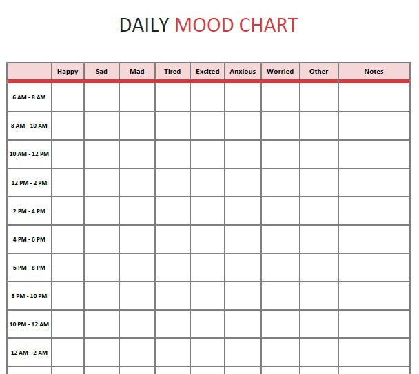 daily mood chart mental health worksheet