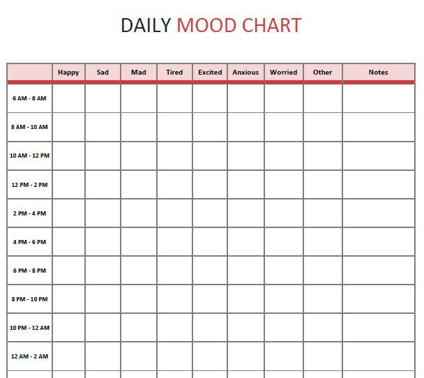 Daily Mood Chart Mental Health Worksheet