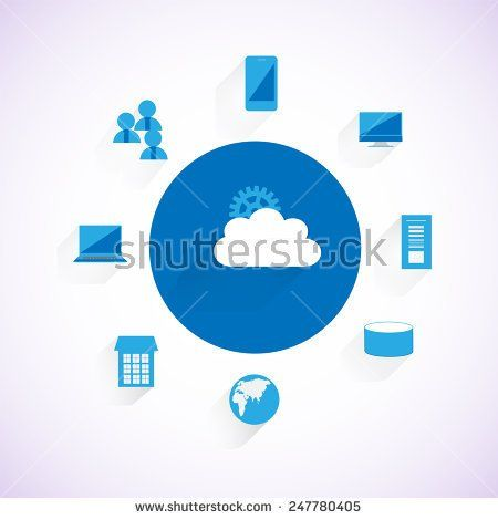 Concept of Enterprise System integration through Cloud computing network,  Different enterprise applications, people, mobile applications connecting through a Cloud system over the web