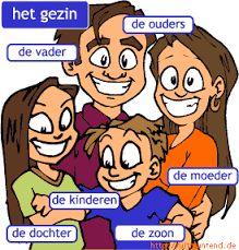 In het Nederlands maken we verschil tussen 'gezin' en 'familie': gezin bestaat uit ouders en kinderen; familie bestaat uit gezin + grootouders, tantes en nonkels, neven en nichten, ...