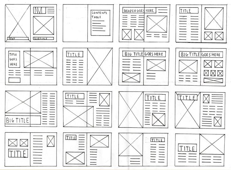 Thumbnail Grid and layouts A clear grid layout to share out